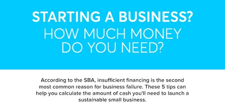 How Much Money Do You Need to Start a Business? [Infographic]