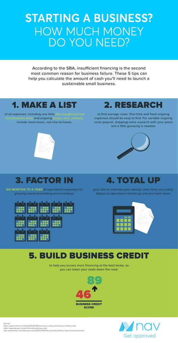 start_biz_infographic_nav