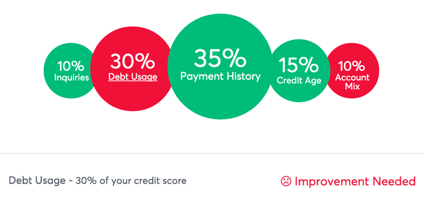 credit_utilization-2