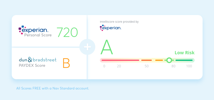 Experian Intelliscore Plus℠ — Business Credit Score | nav