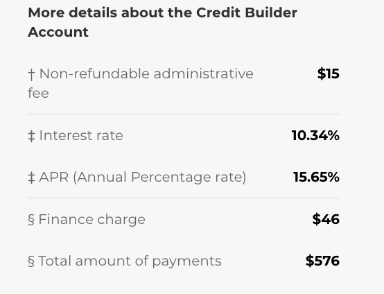 Self Lender cost example