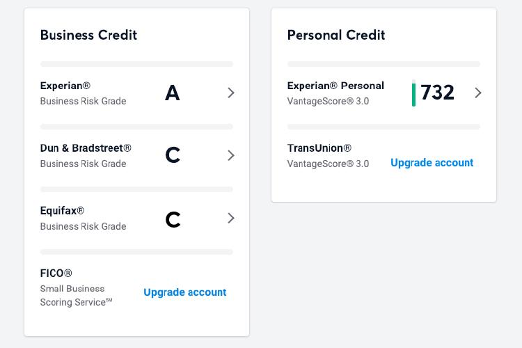 Nav business credit dashboard